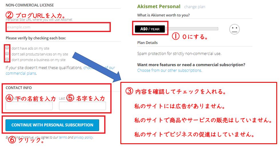 WordPressプラグインAkismet Anti-Spam、URLの設定と設定内容