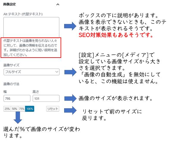 画像に追加できる情報