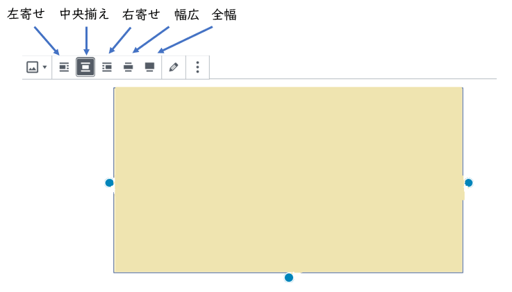 WordPress画像の位置調整(中央揃えなど)