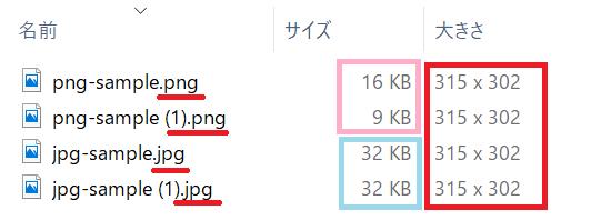 .jpgと.pngの容量の比較、イラストの場合