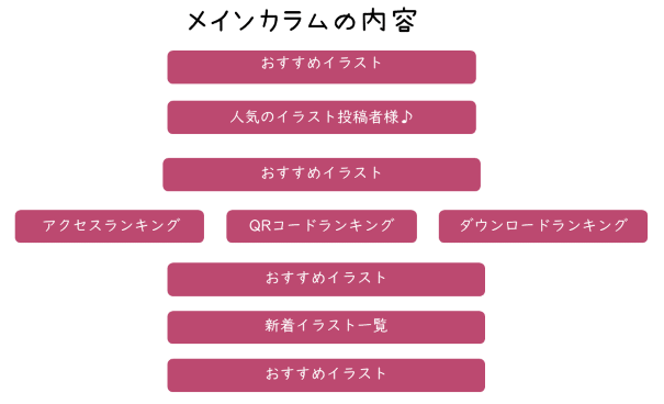 イラストボックスのトップページ構成