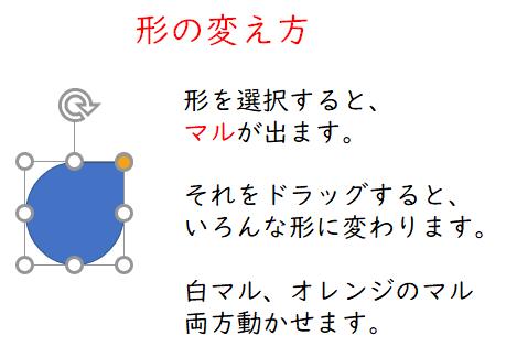 パワポでプロフィールアイコン(アバター)作り、形の変え方