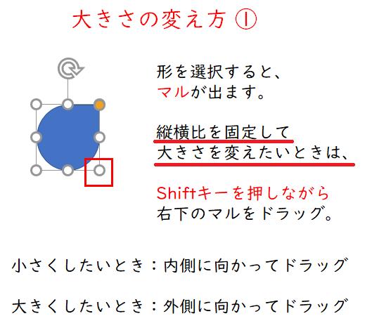パワポ基本機能でプロフィールアイコン(アバター)作り、大きさの変え方