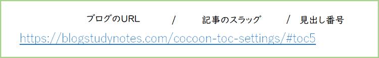 Cocoon 目次から飛んだタイトルのURL