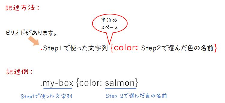 Font Awesomeアイコンの色変更 CSS ファイルへの記述方法