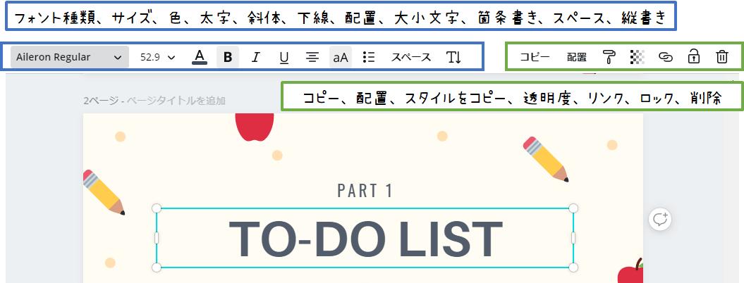 Canvaの使い方、文字の編集