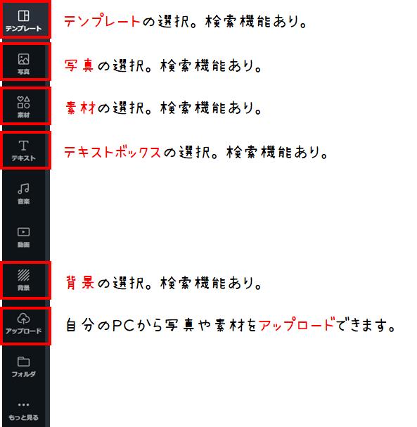 Canvaの編集メニュー