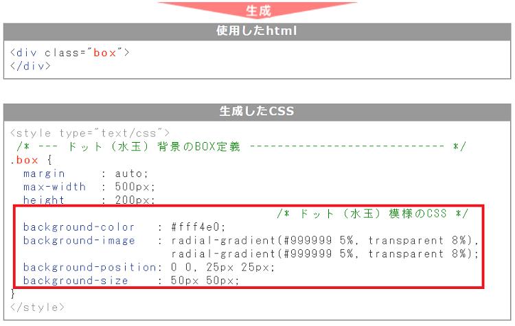 水玉CSSコードをコピー