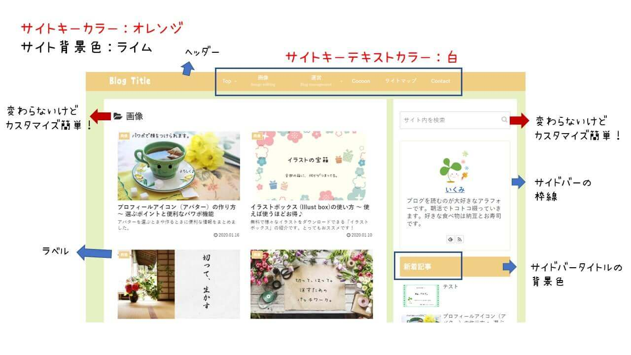 Cocoonサイトキーカラー、サイトキーテキストカラー、サイト背景色適用例
