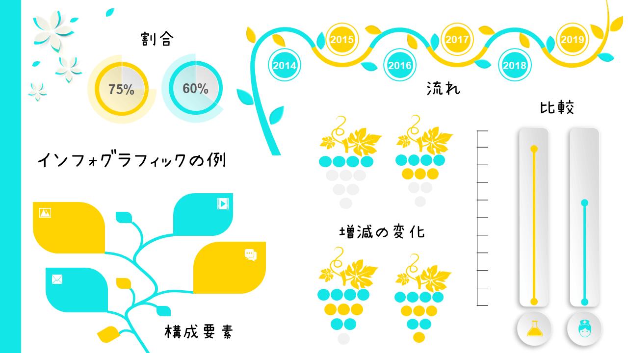 インフォグラフィックの例