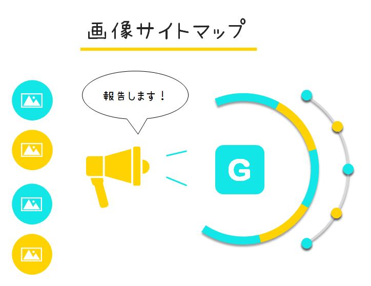 画像情報をグーグルに報告
